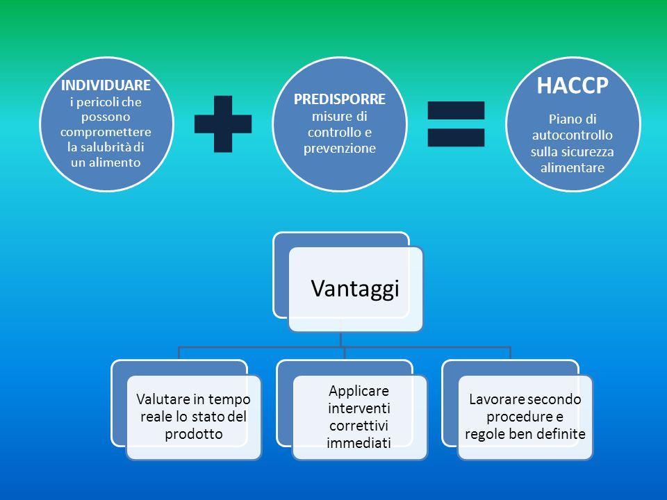 INDIVIDUARE i pericoli che possono compromettere la salubrità di un alimento PREDISPORRE misure di controllo e prevenzione HACCP Piano di autocontroll