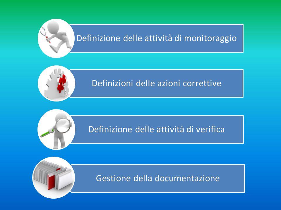 Definizione delle attività di monitoraggio Definizioni delle azioni correttive Definizione delle attività di verifica Gestione della documentazione