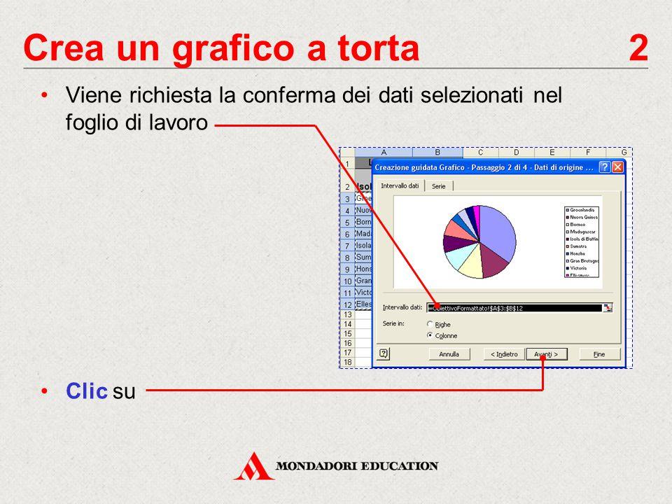 Viene richiesta la conferma dei dati selezionati nel foglio di lavoro Clic su Crea un grafico a torta 2