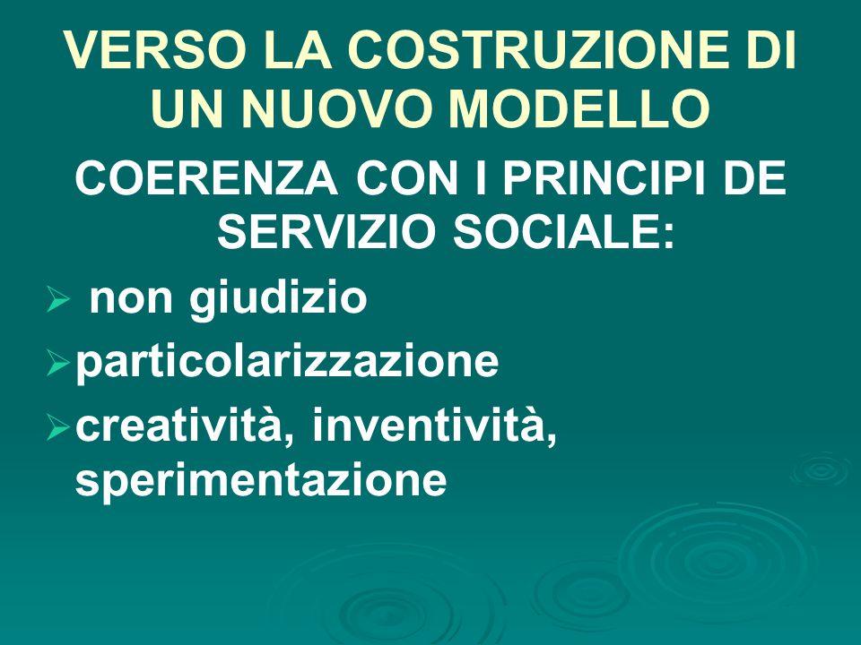 VERSO LA COSTRUZIONE DI UN NUOVO MODELLO COERENZA CON I PRINCIPI DE SERVIZIO SOCIALE:  non giudizio  particolarizzazione  creatività, inventività, sperimentazione