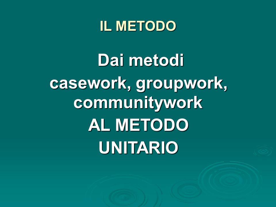 IL METODO Dai metodi Dai metodi casework, groupwork, communitywork AL METODO UNITARIO