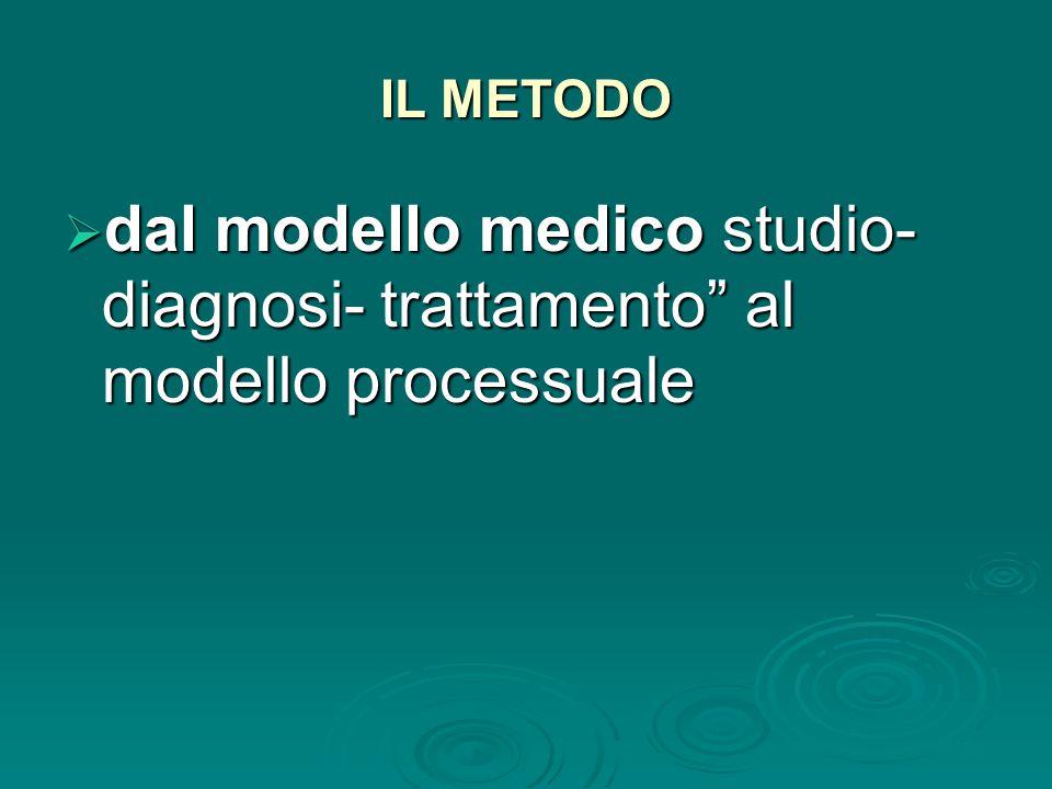 IL METODO  dal modello medico studio- diagnosi- trattamento al modello processuale