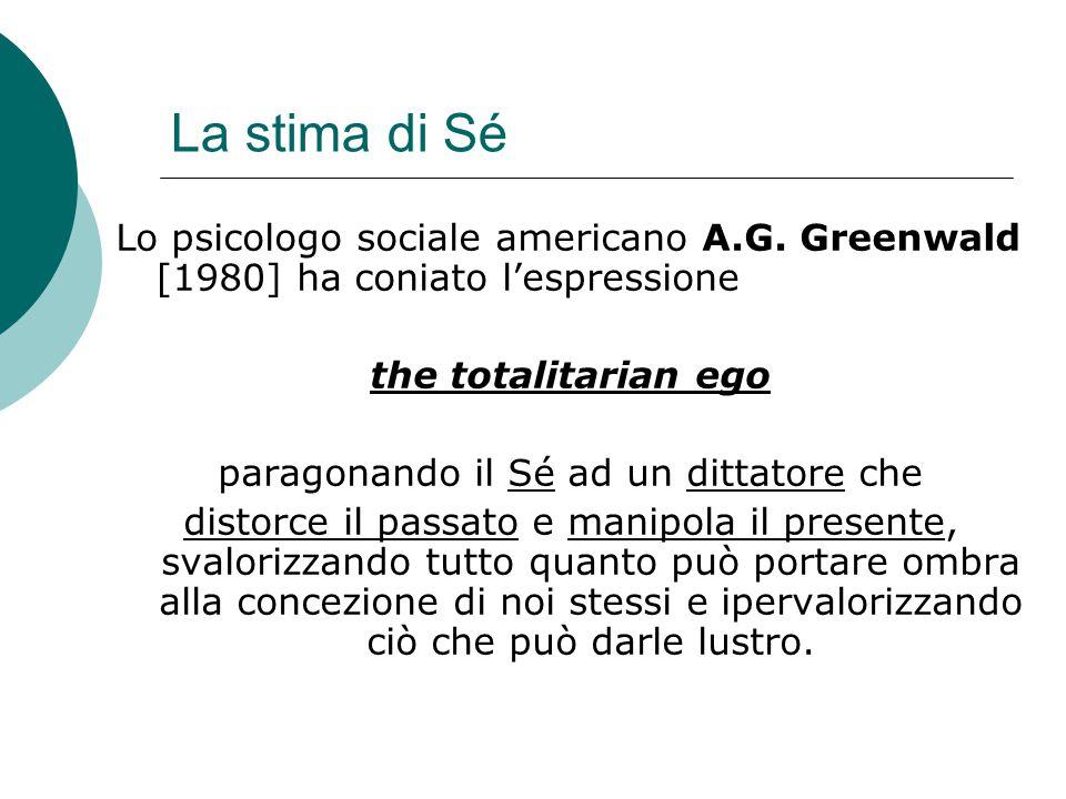 La stima di Sé Lo psicologo sociale americano A.G.