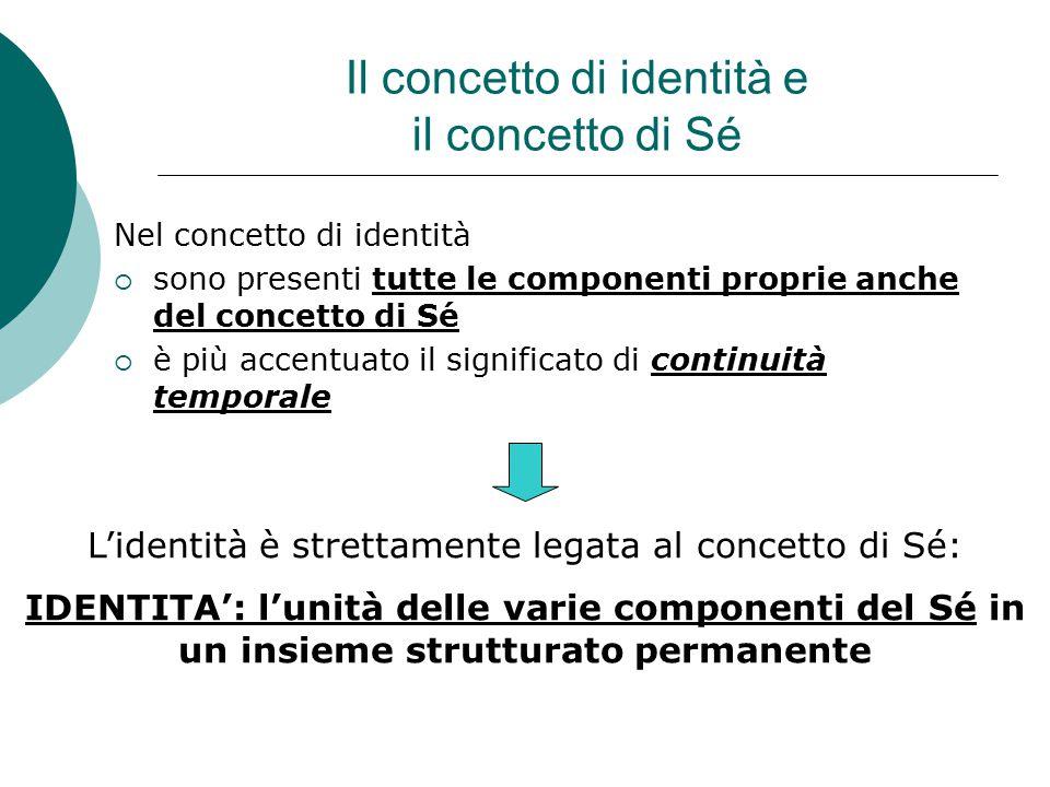 Il concetto di identità e il concetto di Sé Nel concetto di identità  sono presenti tutte le componenti proprie anche del concetto di Sé  è più accentuato il significato di continuità temporale L'identità è strettamente legata al concetto di Sé: IDENTITA': l'unità delle varie componenti del Sé in un insieme strutturato permanente