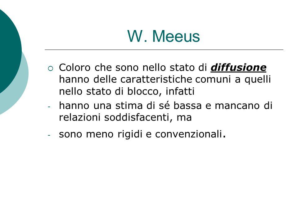 W. Meeus  Coloro che sono nello stato di diffusione hanno delle caratteristiche comuni a quelli nello stato di blocco, infatti - hanno una stima di s