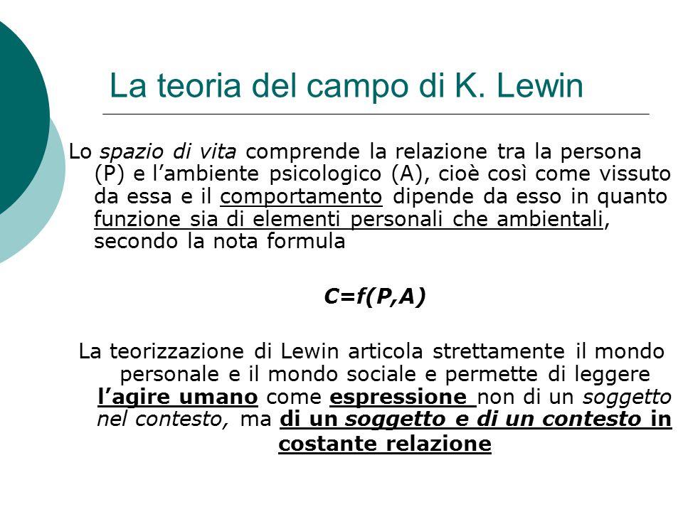 La teoria del campo di K.