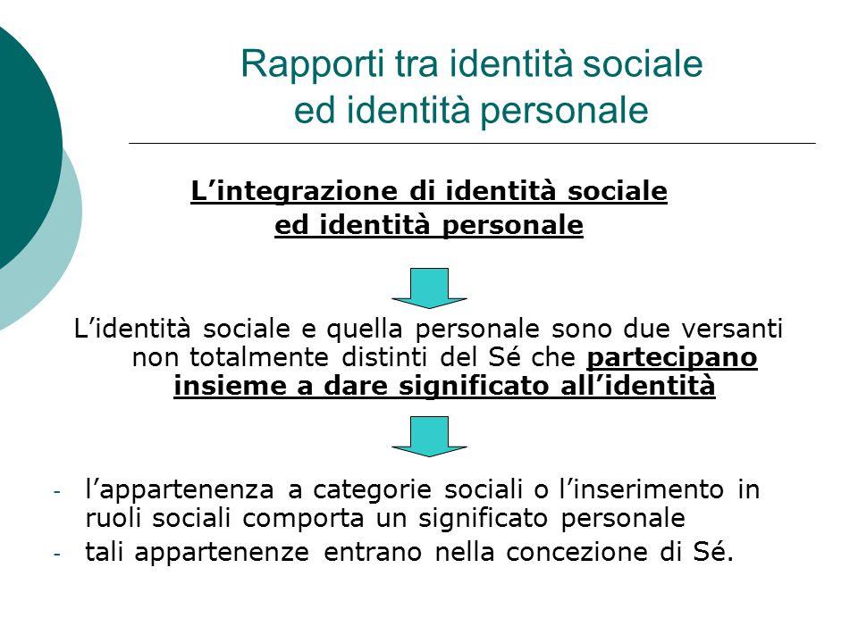 Rapporti tra identità sociale ed identità personale L'integrazione di identità sociale ed identità personale L'identità sociale e quella personale sono due versanti non totalmente distinti del Sé che partecipano insieme a dare significato all'identità - l'appartenenza a categorie sociali o l'inserimento in ruoli sociali comporta un significato personale - tali appartenenze entrano nella concezione di Sé.