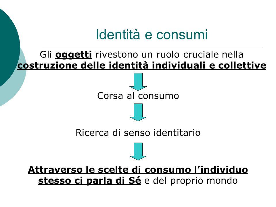 Identità e consumi Corsa al consumo Ricerca di senso identitario Gli oggetti rivestono un ruolo cruciale nella costruzione delle identità individuali e collettive Attraverso le scelte di consumo l'individuo stesso ci parla di Sé e del proprio mondo