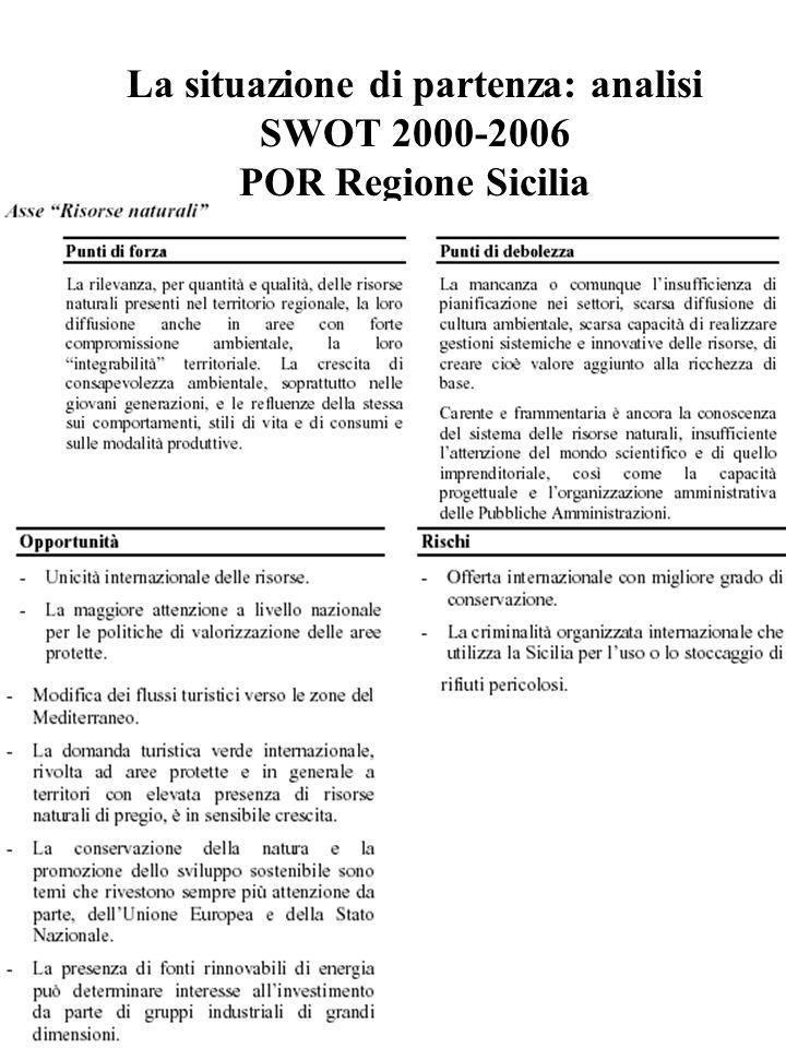 La situazione di partenza: analisi SWOT 2000-2006 POR Regione Sicilia