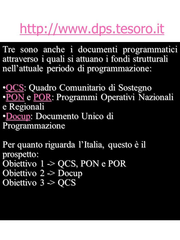 http://www.dps.tesoro.it Tre sono anche i documenti programmatici attraverso i quali si attuano i fondi strutturali nell'attuale periodo di programmazione: QCS: Quadro Comunitario di SostegnoQCS: Quadro Comunitario di SostegnoQCS PON e POR: Programmi Operativi Nazionali e RegionaliPON e POR: Programmi Operativi Nazionali e RegionaliPONPORPONPOR Docup: Documento Unico di ProgrammazioneDocup: Documento Unico di ProgrammazioneDocup Per quanto riguarda l'Italia, questo è il prospetto: Obiettivo 1 -> QCS, PON e POR Obiettivo 2 -> Docup Obiettivo 3 -> QCS