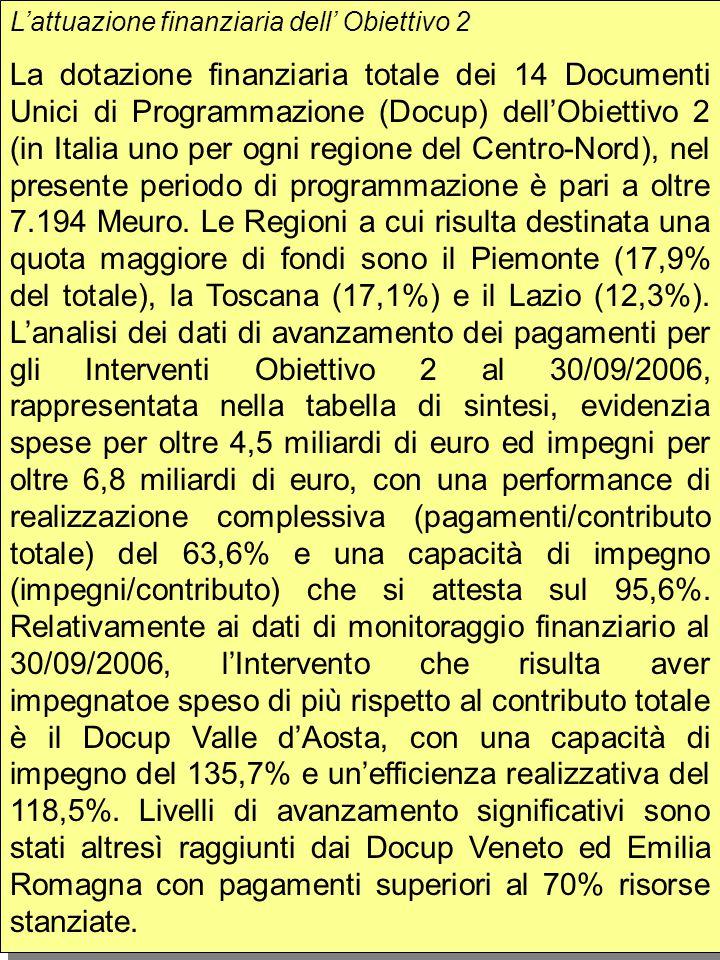 L'attuazione finanziaria dell' Obiettivo 2 La dotazione finanziaria totale dei 14 Documenti Unici di Programmazione (Docup) dell'Obiettivo 2 (in Italia uno per ogni regione del Centro-Nord), nel presente periodo di programmazione è pari a oltre 7.194 Meuro.