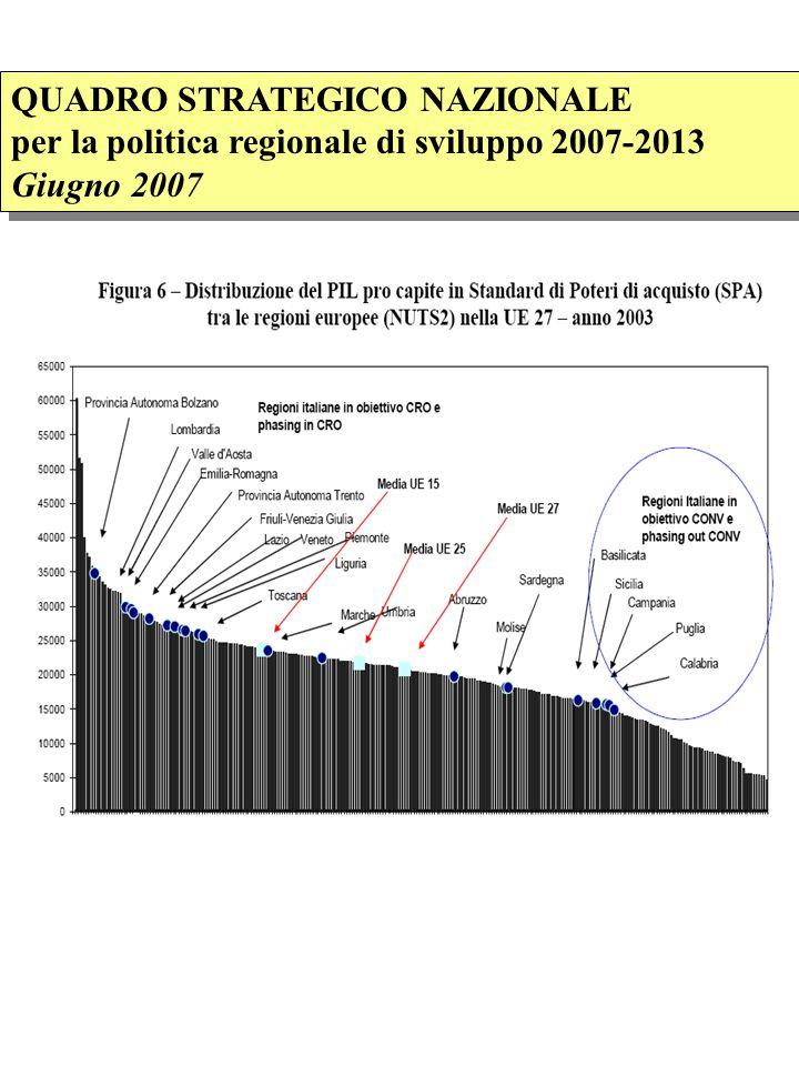 QUADRO STRATEGICO NAZIONALE per la politica regionale di sviluppo 2007-2013 Giugno 2007 QUADRO STRATEGICO NAZIONALE per la politica regionale di sviluppo 2007-2013 Giugno 2007