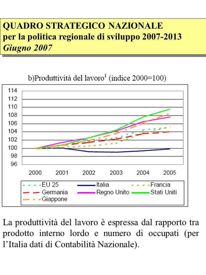 QUADRO STRATEGICO NAZIONALE per la politica regionale di sviluppo 2007-2013 Giugno 2007 QUADRO STRATEGICO NAZIONALE per la politica regionale di sviluppo 2007-2013 Giugno 2007 La produttività del lavoro è espressa dal rapporto tra prodotto interno lordo e numero di occupati (per l'Italia dati di Contabilità Nazionale).
