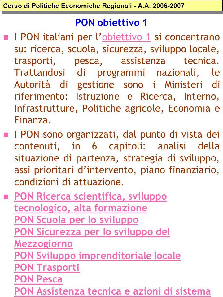 PON obiettivo 1 I PON italiani per l'obiettivo 1 si concentrano su: ricerca, scuola, sicurezza, sviluppo locale, trasporti, pesca, assistenza tecnica.