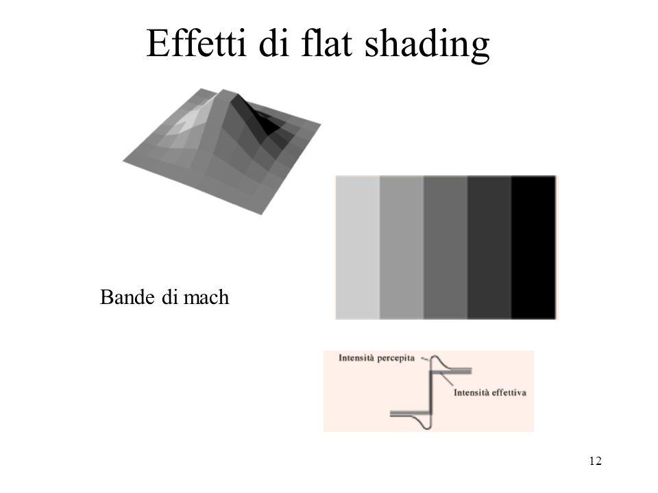 12 Effetti di flat shading Bande di mach