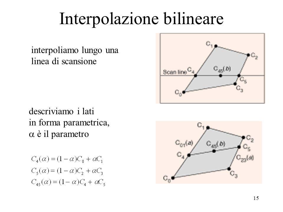 15 Interpolazione bilineare descriviamo i lati in forma parametrica,  è il parametro interpoliamo lungo una linea di scansione