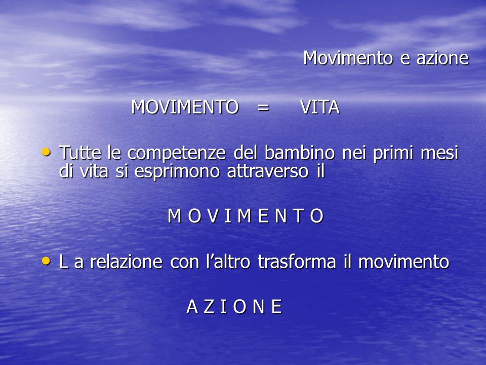 Movimento e azione MOVIMENTO = VITA MOVIMENTO = VITA Tutte le competenze del bambino nei primi mesi di vita si esprimono attraverso il Tutte le compet