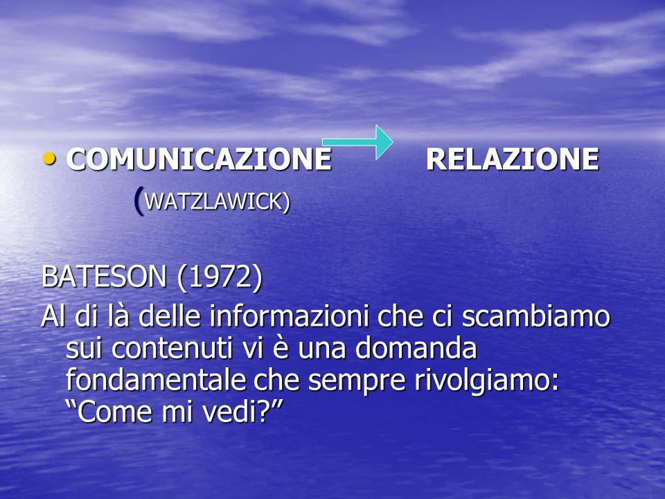 COMUNICAZIONE RELAZIONE COMUNICAZIONE RELAZIONE ( WATZLAWICK) ( WATZLAWICK) BATESON (1972) Al di là delle informazioni che ci scambiamo sui contenuti
