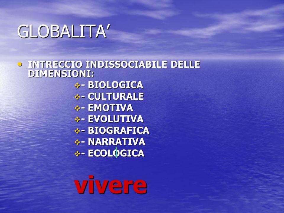 GLOBALITA' INTRECCIO INDISSOCIABILE DELLE DIMENSIONI: INTRECCIO INDISSOCIABILE DELLE DIMENSIONI:  - BIOLOGICA  - CULTURALE  - EMOTIVA  - EVOLUTIVA