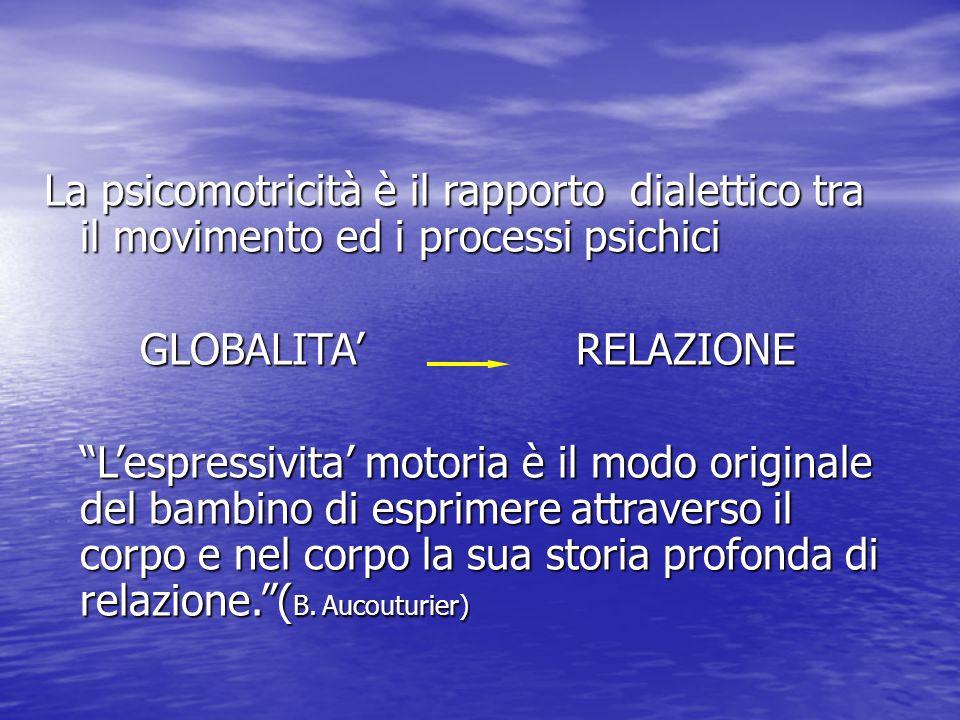 """La psicomotricità è il rapporto dialettico tra il movimento ed i processi psichici GLOBALITA' RELAZIONE """"L'espressivita' motoria è il modo originale d"""
