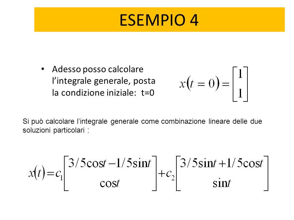 Adesso posso calcolare l'integrale generale, posta la condizione iniziale: t=0 Si può calcolare l'integrale generale come combinazione lineare delle d
