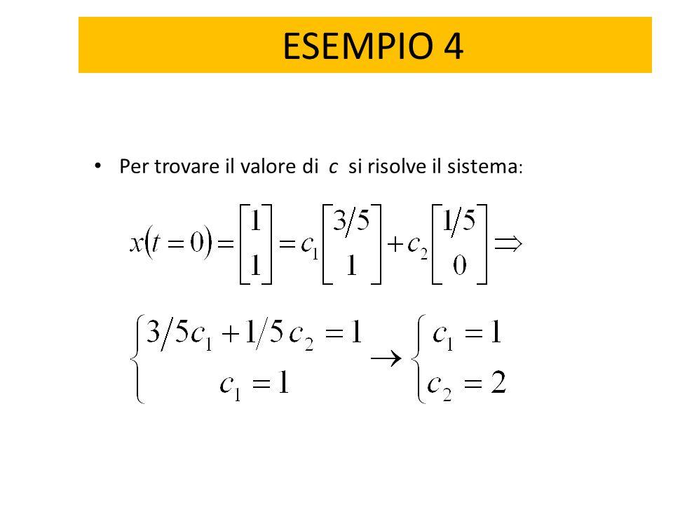 ESEMPIO 4 Per trovare il valore di c si risolve il sistema :