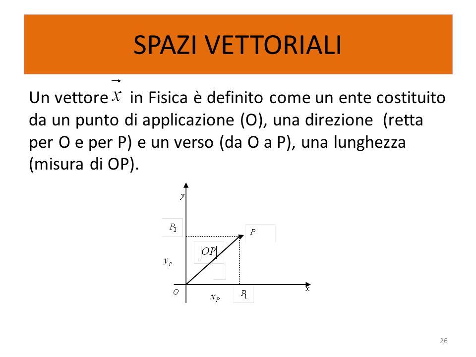 SPAZI VETTORIALI Un vettore in Fisica è definito come un ente costituito da un punto di applicazione (O), una direzione (retta per O e per P) e un ver