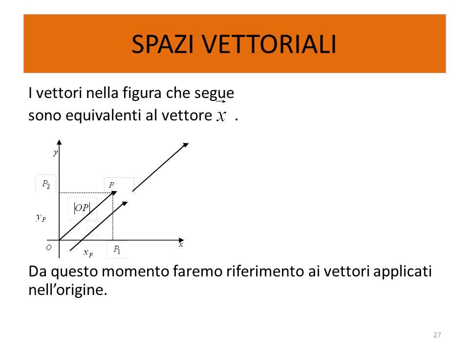 SPAZI VETTORIALI I vettori nella figura che segue sono equivalenti al vettore. Da questo momento faremo riferimento ai vettori applicati nell'origine.
