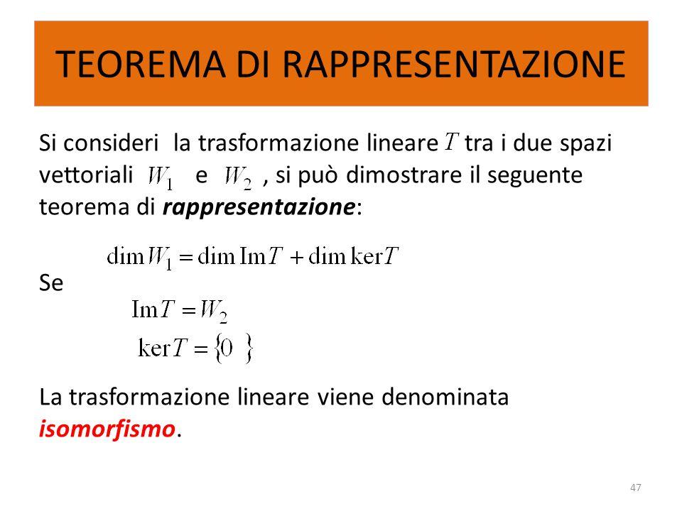 TEOREMA DI RAPPRESENTAZIONE Si consideri la trasformazione lineare tra i due spazi vettoriali e, si può dimostrare il seguente teorema di rappresentaz