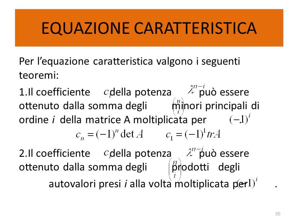 EQUAZIONE CARATTERISTICA Per l'equazione caratteristica valgono i seguenti teoremi: 1.Il coefficiente della potenza può essere ottenuto dalla somma de