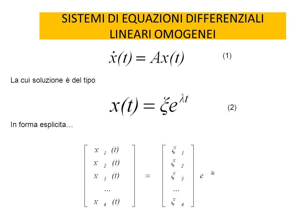 SISTEMI DI EQUAZIONI DIFFERENZIALI LINEARI OMOGENEI In forma esplicita… (1) La cui soluzione è del tipo (2)