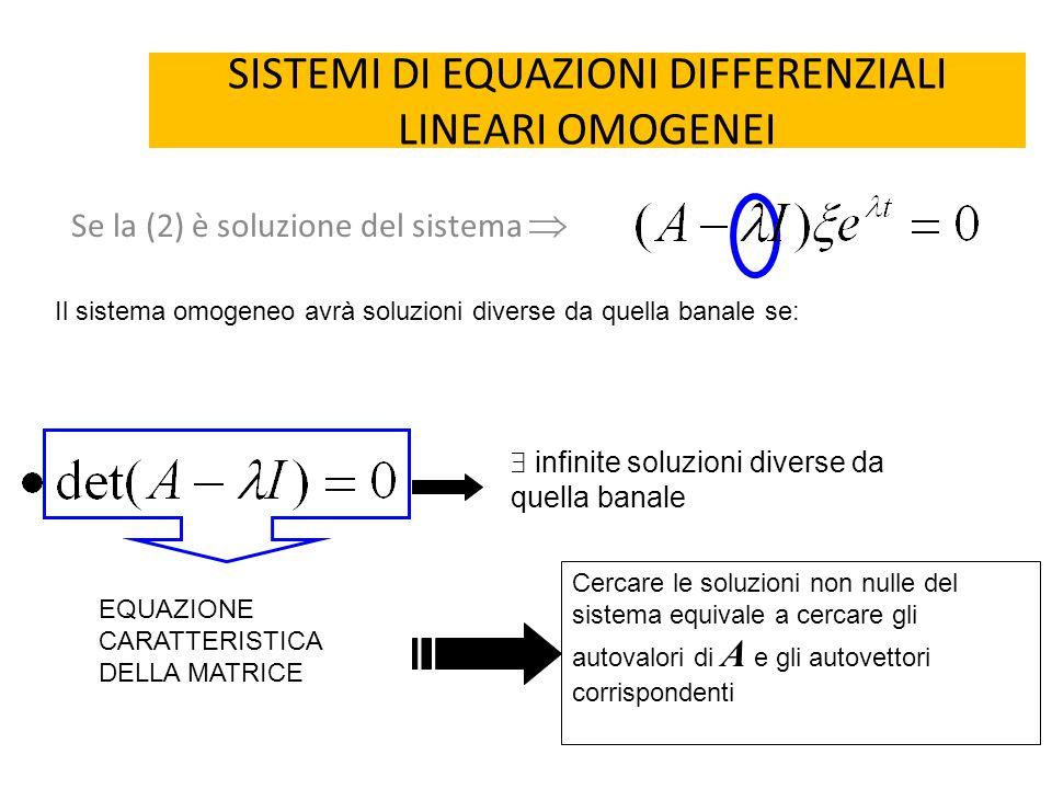 SISTEMI DI EQUAZIONI DIFFERENZIALI LINEARI OMOGENEI Se la (2) è soluzione del sistema  Il sistema omogeneo avrà soluzioni diverse da quella banale se