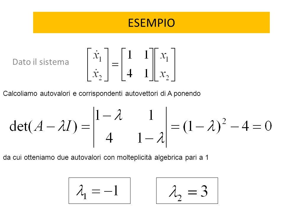 ESEMPIO Dato il sistema Calcoliamo autovalori e corrispondenti autovettori di A ponendo da cui otteniamo due autovalori con molteplicità algebrica par