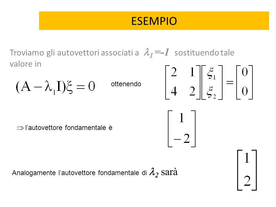 Troviamo gli autovettori associati a 1 =-1 sostituendo tale valore in ESEMPIO ottenendo  l'autovettore fondamentale è Analogamente l'autovettore fond