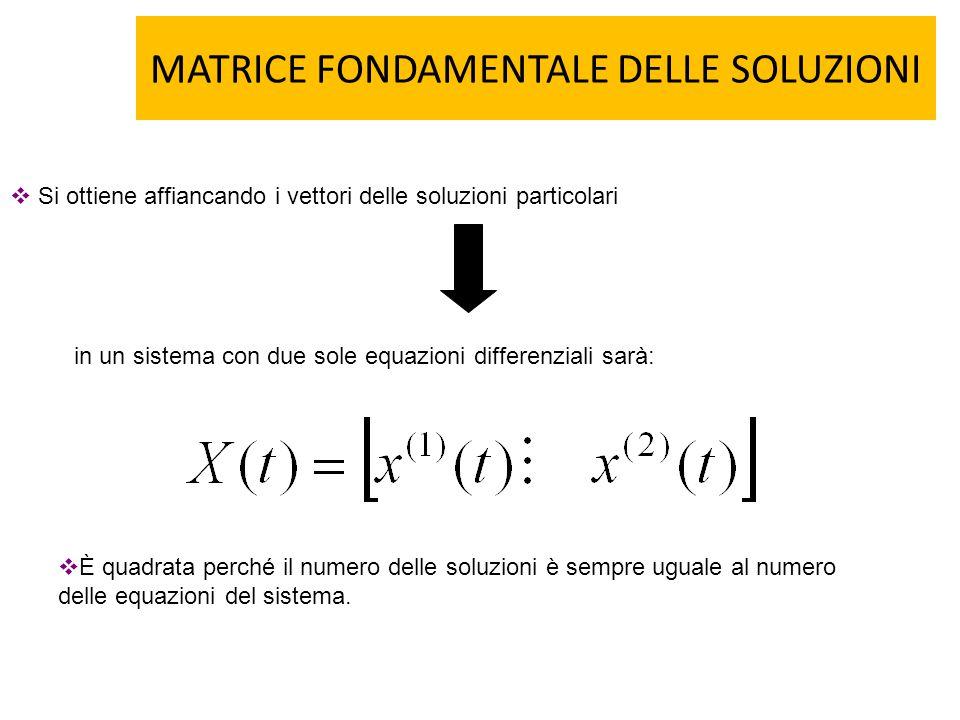 MATRICE FONDAMENTALE DELLE SOLUZIONI  Si ottiene affiancando i vettori delle soluzioni particolari  È quadrata perché il numero delle soluzioni è se