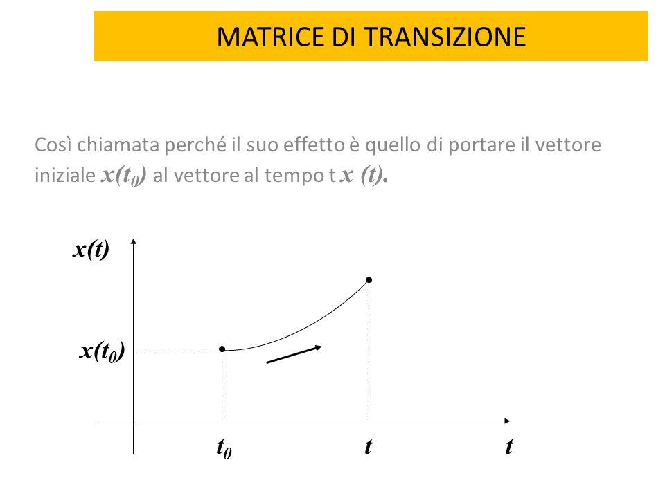 Così chiamata perché il suo effetto è quello di portare il vettore iniziale x(t 0 ) al vettore al tempo t x (t). t x(t) tt0t0 x(t 0 )