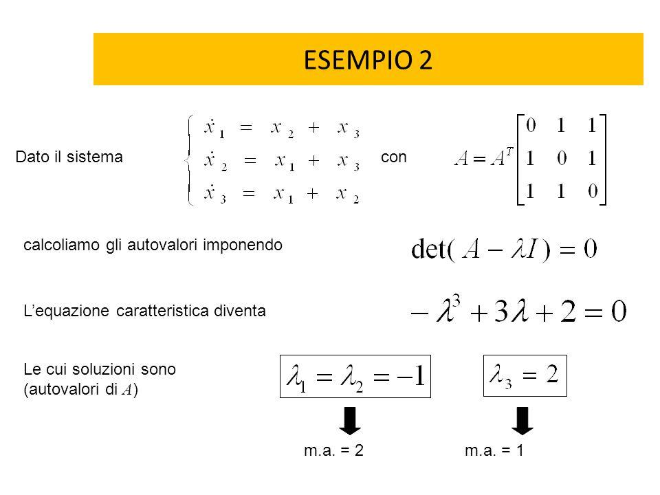 ESEMPIO 2 Dato il sistemacon calcoliamo gli autovalori imponendo L'equazione caratteristica diventa Le cui soluzioni sono (autovalori di A ) m.a. = 2m