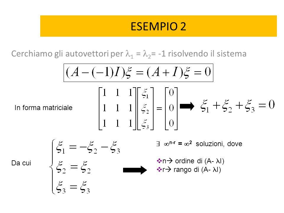 ESEMPIO 2 Cerchiamo gli autovettori per 1 = 2 = -1 risolvendo il sistema In forma matriciale Da cui   n-r =  2 soluzioni, dove  n  ordine di (A-