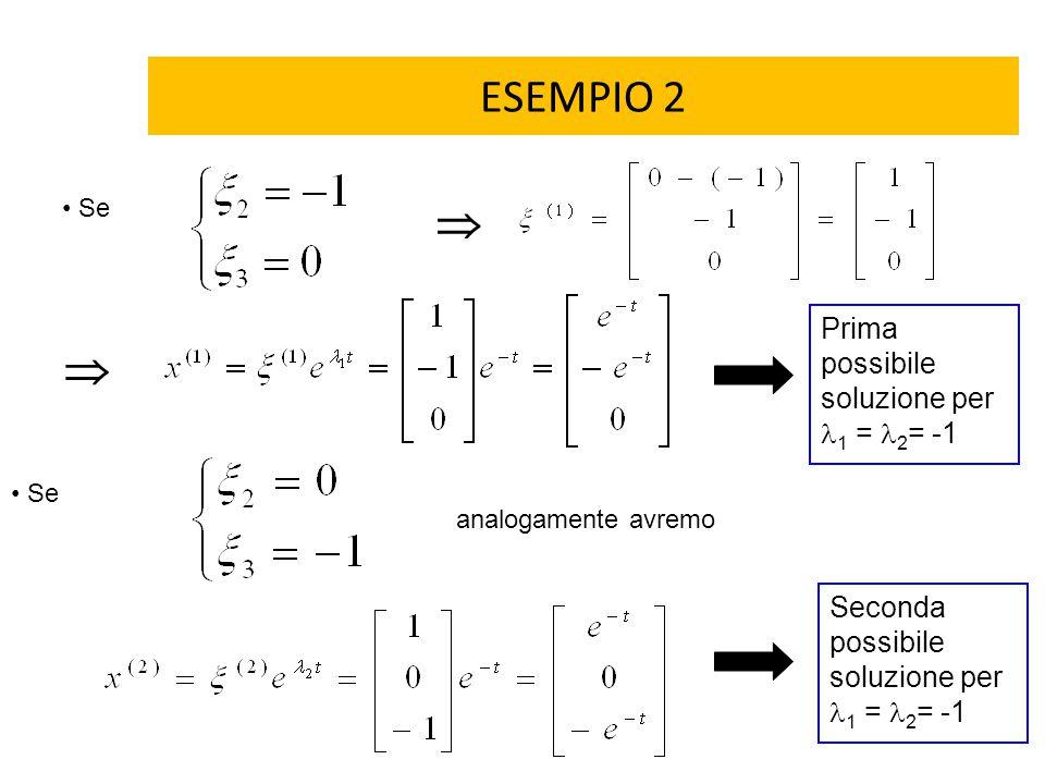 ESEMPIO 2 Se   Prima possibile soluzione per 1 = 2 = -1 Se analogamente avremo Seconda possibile soluzione per 1 = 2 = -1