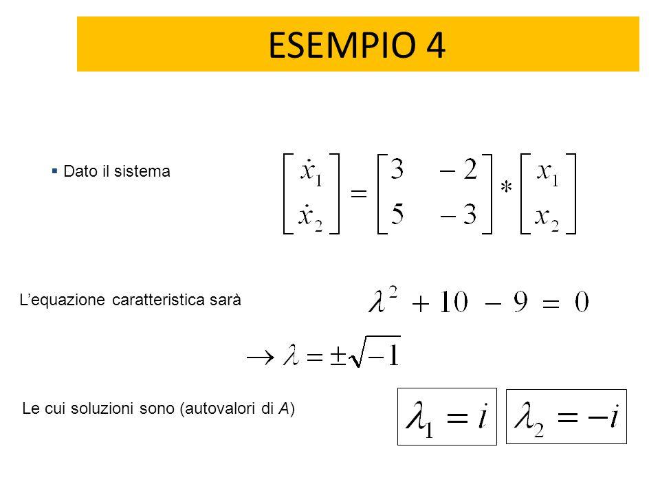 ESEMPIO 4  Dato il sistema L'equazione caratteristica sarà Le cui soluzioni sono (autovalori di A)