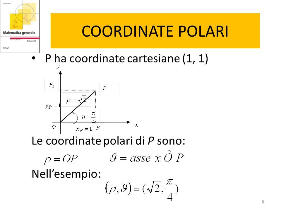 EQUAZIONE CARATTERISTICA Per l'equazione caratteristica valgono i seguenti teoremi: 1.Il coefficiente della potenza può essere ottenuto dalla somma degli minori principali di ordine i della matrice A moltiplicata per.