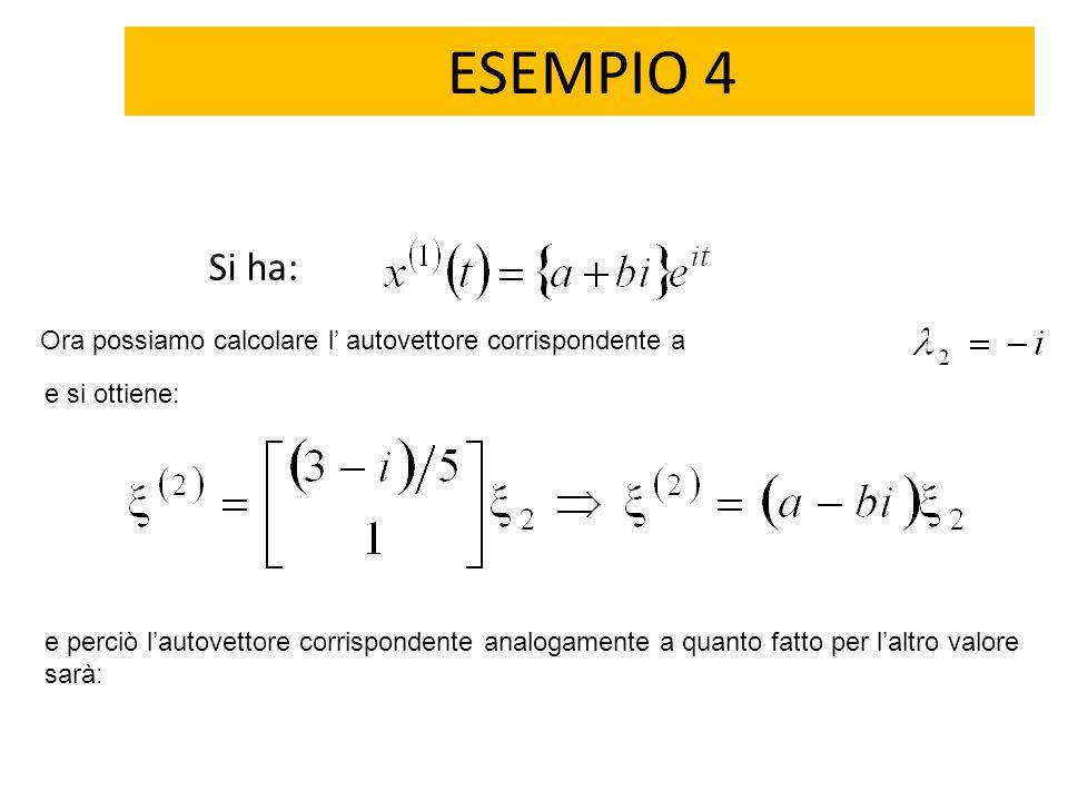 ESEMPIO 4 Si ha: Ora possiamo calcolare l' autovettore corrispondente a e si ottiene: e perciò l'autovettore corrispondente analogamente a quanto fatt