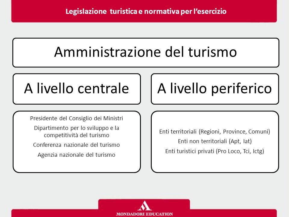Legislazione turistica e normativa per l'esercizio Amministrazione del turismo A livello centrale Presidente del Consiglio dei Ministri Dipartimento p
