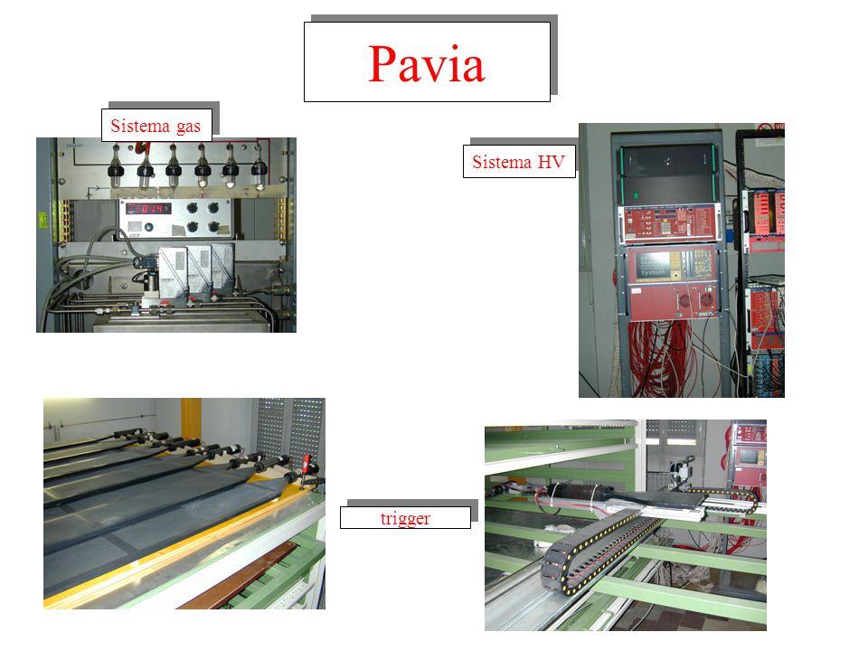 Pavia Sistema HV trigger Sistema gas
