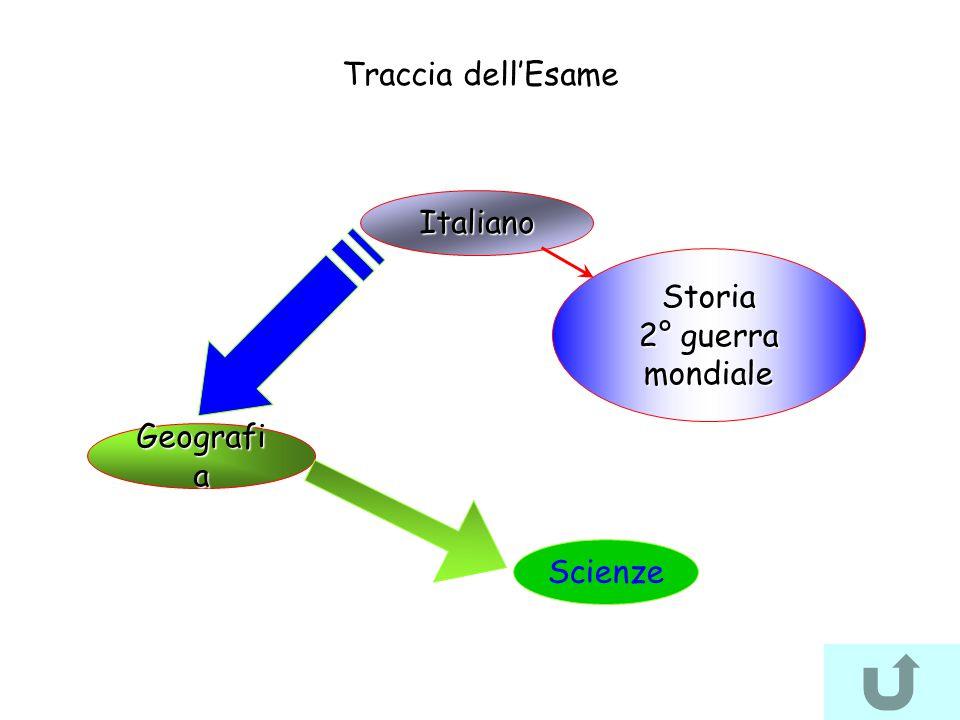 Traccia dell'Esame Italiano Storia 2° guerra mondiale 2° guerra mondiale Geografi a Geografi a Scienze