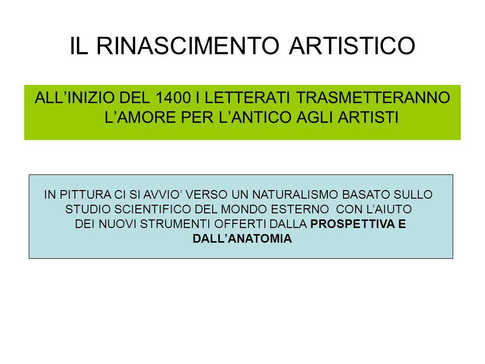 IL RINASCIMENTO ARTISTICO ALL'INIZIO DEL 1400 I LETTERATI TRASMETTERANNO L'AMORE PER L'ANTICO AGLI ARTISTI IN PITTURA CI SI AVVIO' VERSO UN NATURALISM