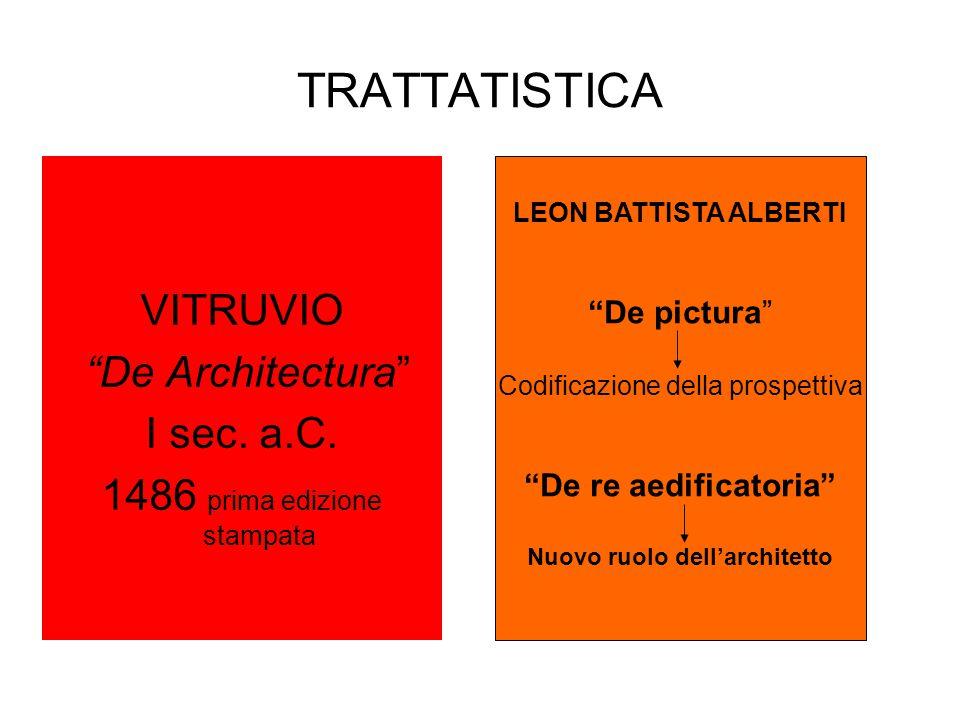 """TRATTATISTICA VITRUVIO """"De Architectura"""" I sec. a.C. 1486 prima edizione stampata LEON BATTISTA ALBERTI """"De pictura"""" Codificazione della prospettiva """""""