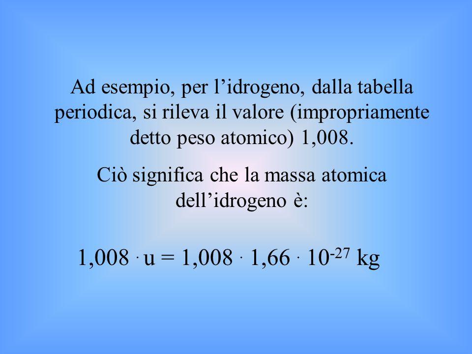 1,008. u = 1,008. 1,66. 10 -27 kg Ad esempio, per l'idrogeno, dalla tabella periodica, si rileva il valore (impropriamente detto peso atomico) 1,008.