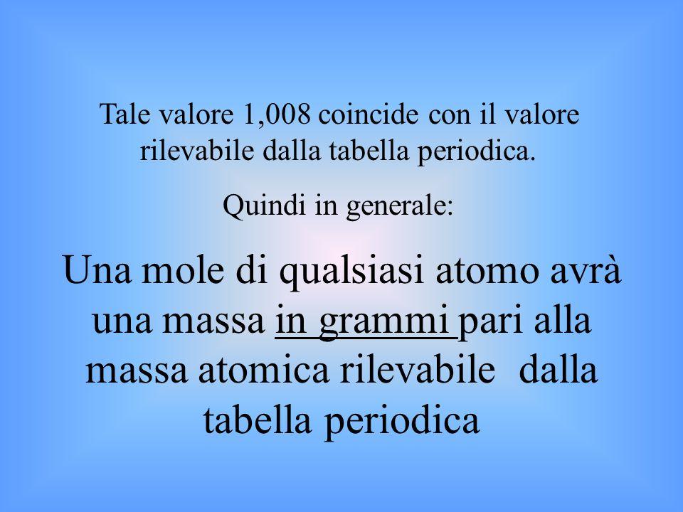 Tale valore 1,008 coincide con il valore rilevabile dalla tabella periodica. Quindi in generale: Una mole di qualsiasi atomo avrà una massa in grammi