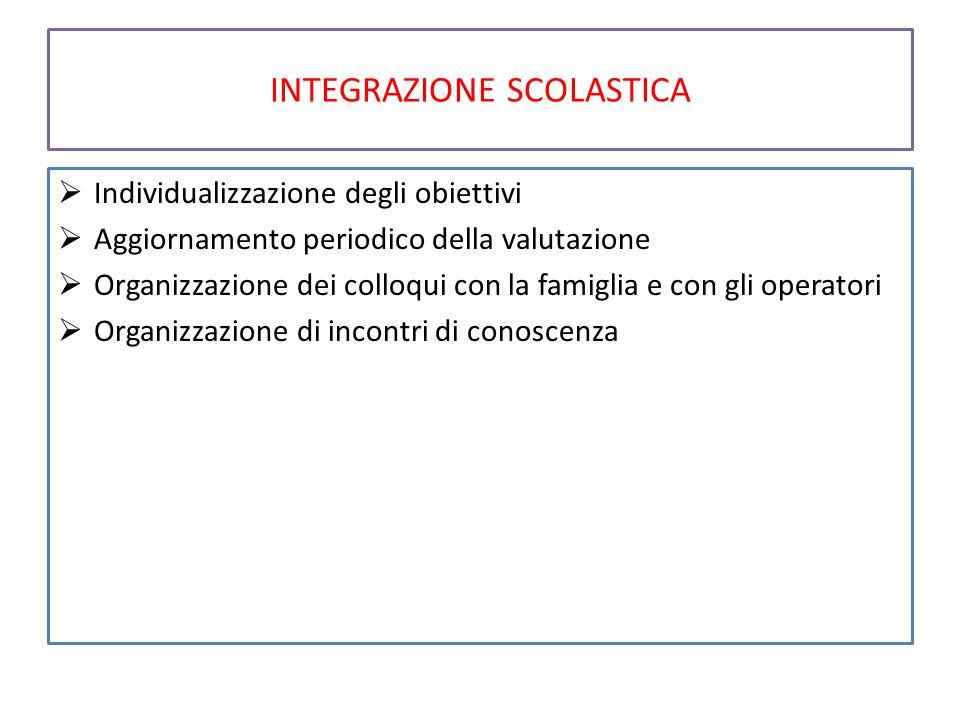 INTEGRAZIONE SCOLASTICA  Individualizzazione degli obiettivi  Aggiornamento periodico della valutazione  Organizzazione dei colloqui con la famigli